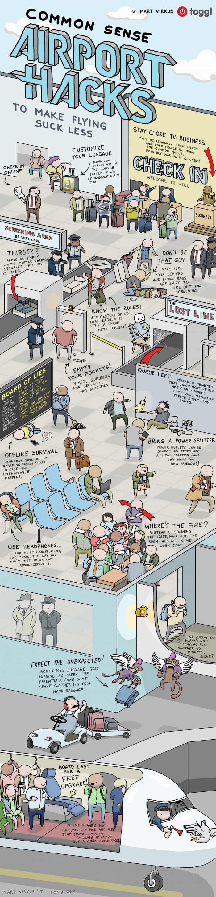 Airport Hacks